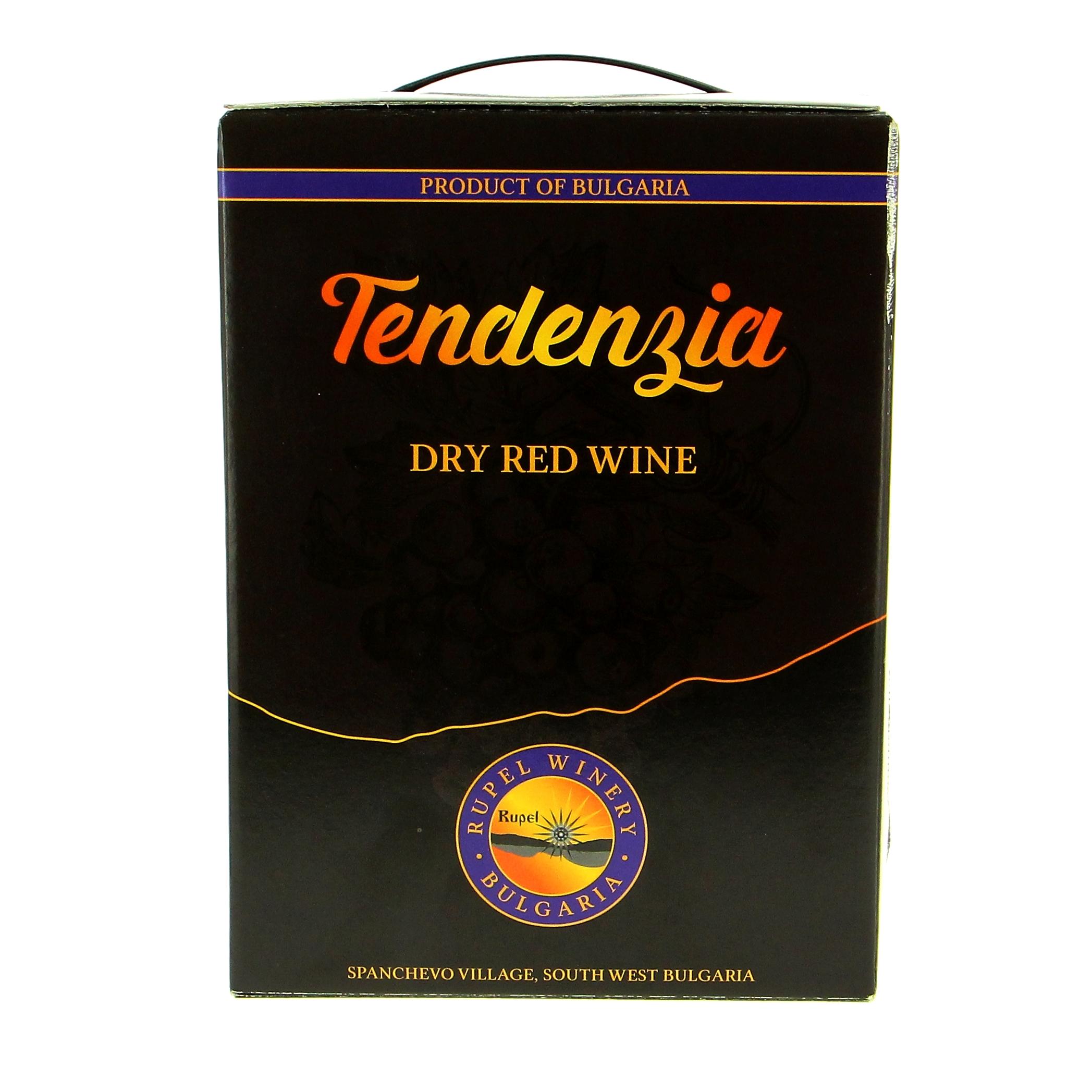 Tendenzia box